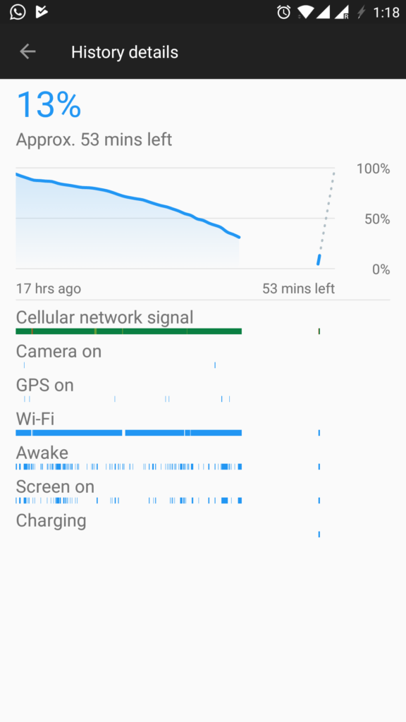 OnePlus 5 Battery Drain Issue