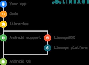 LineageSDK