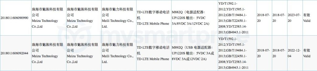 Meizu 16, 16 Plus will launch on August 8, receives 3C Certification