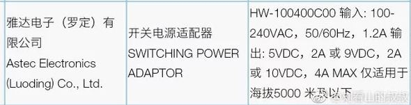 Huawei Super Charge 40 Watts Fast Charging Technology Spotted Online