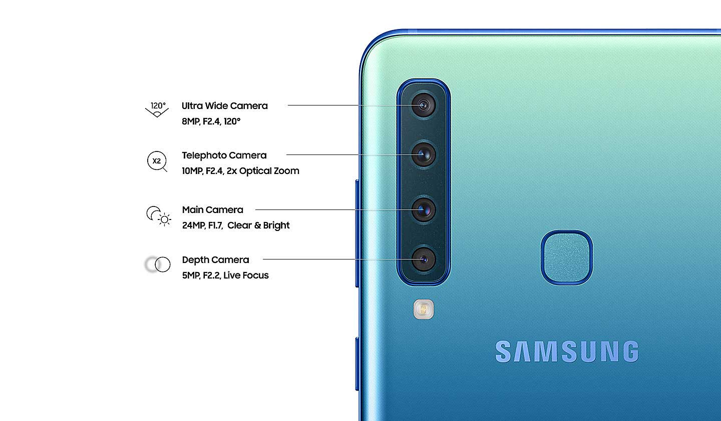 Samsung Galaxy A9 expected to launch in India soon