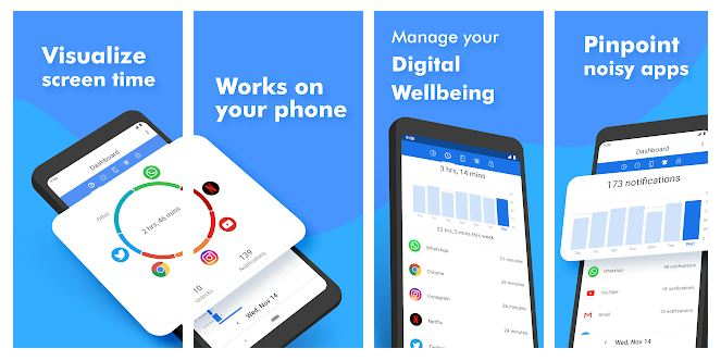 How To Use Digital Wellbeing on Any Android Device Easily